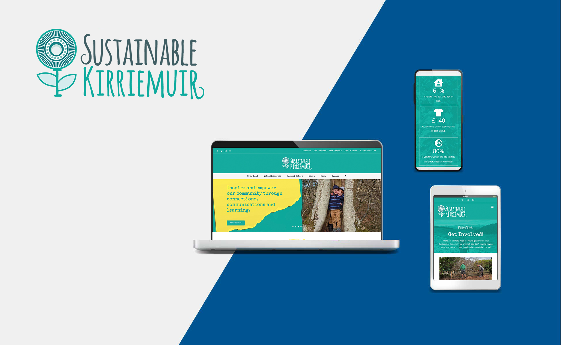 Sustainable Kirriemuir Website Design & Brand Development